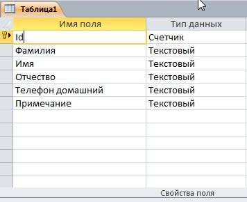 Экспорт данных в Excel из Access 1