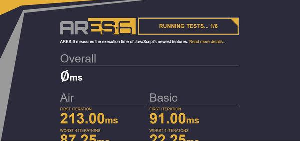 -браузера-3 Самый быстрый браузер