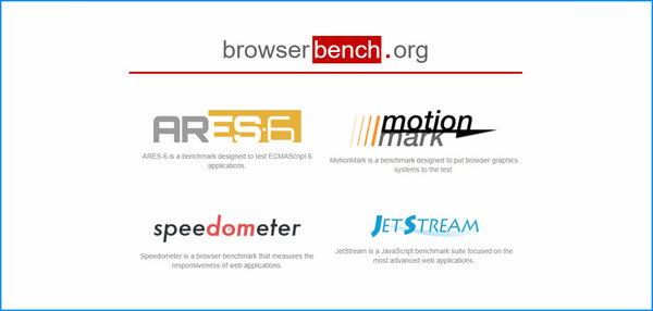 -браузера-1 Самый быстрый браузер