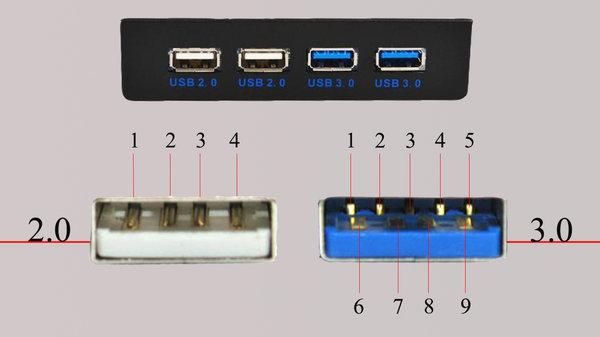 -USB-1 Как ускорить USB флешку.
