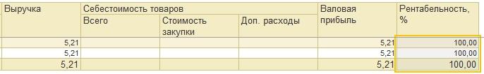 10_33a9c851a83d399f4f1700787b6b2af6 Интеркампани, особенности учета в конфигурациях УТ 11.4, КА 2.4, ERP 2.