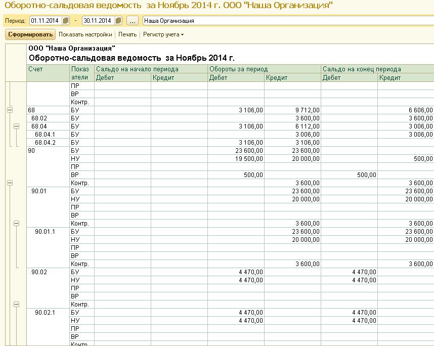 28_ff0e89ef7cccd0699e59a1fb859bd984 Финансовый и регламентированный учет в 1С:ERP Управление предприятием 2.0