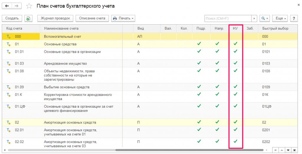 2_2_12563461260230 Отражение в регламентированном учете документов в 1С: ERP и 1С: КА 2. Принципы формирования проводок.