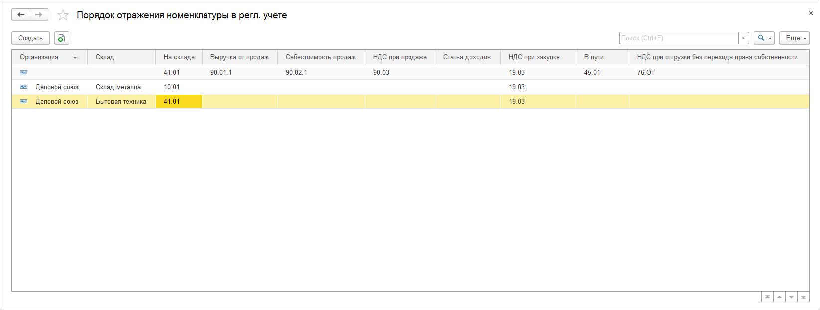 """3_08908458284123412112 Как настроить разные счета учета номенклатуры без использования групп финансового учета в """"1С:КА 2.2"""" и """"1С:ERP 2.2""""?"""