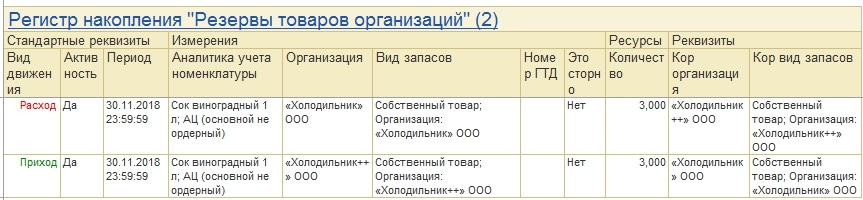 5_33a9c851a83d399f4f1700787b6b2af6 Интеркампани, особенности учета в конфигурациях УТ 11.4, КА 2.4, ERP 2.