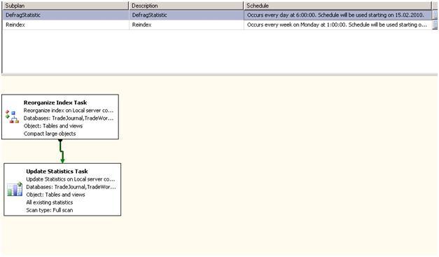 SQL-Server-1C-5 Настраиваем MS SQL сервер для работы с 1С