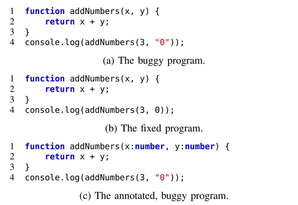 javascripttest-sefdrtfga45432523 «Обнадеживающее» исследование исследует статическую типизацию и количественную оценку обнаруживаемых ошибок в JavaScript
