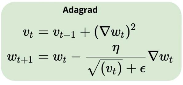 18rcp6qw3h5dt85yxjbzbh5ckzfjo2-kv4jl31u5 Демистификация различных вариантов алгоритма оптимизации градиентного спуска