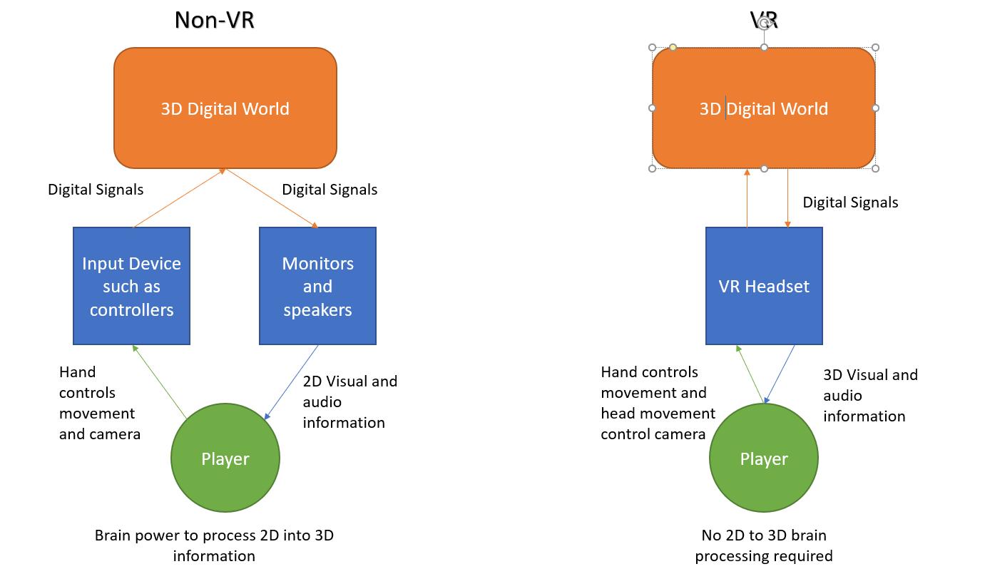 222222222_lxa2zd7n60nlgsojlam-ha Разница между AR, VR, MR, XR и как их отличить друг от друга