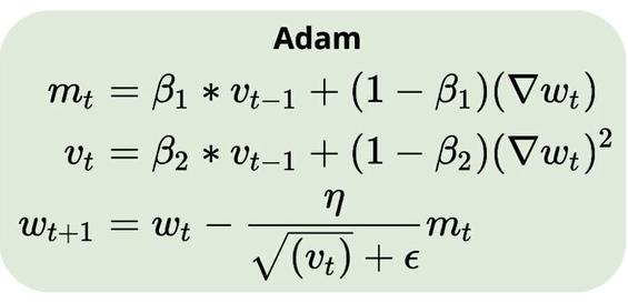 22rcp6qw3h5dt85yxjbzbh5ckzfjo2-ku4ux3159 Демистификация различных вариантов алгоритма оптимизации градиентного спуска