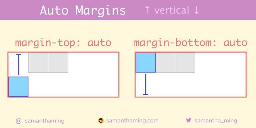 2g2vcrmhxn2gvz1hhna8u Flexbox: выравнивание с автоматическими полями