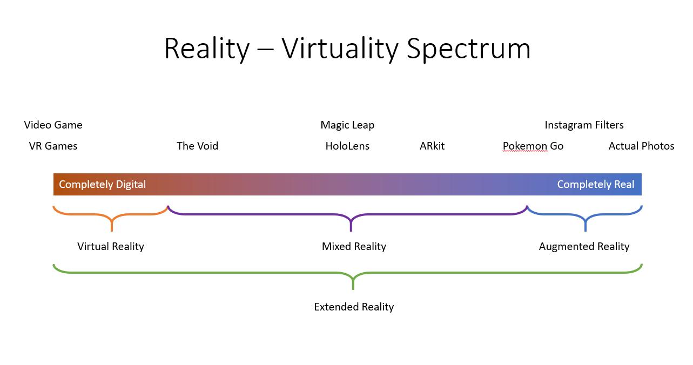 444444_a6bozdf1jrmaahuzyo_roq Разница между AR, VR, MR, XR и как их отличить друг от друга