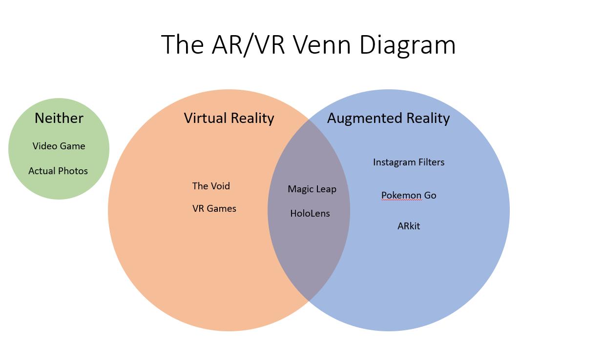 555555_47pukeooliclih2zprno1w Разница между AR, VR, MR, XR и как их отличить друг от друга
